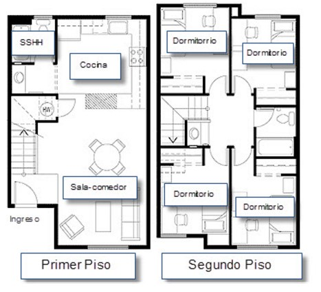 Planos de casas modernas de 3 dormitorios planos y for Planos de casas de 2 pisos